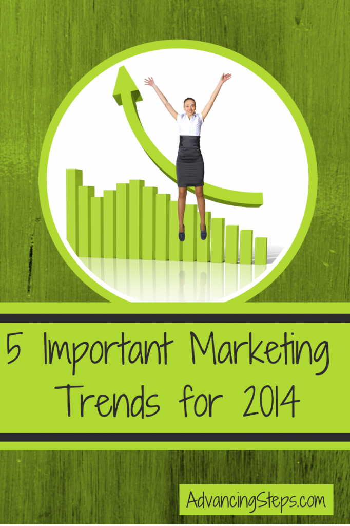 5 Important Marketing Trends in 2014